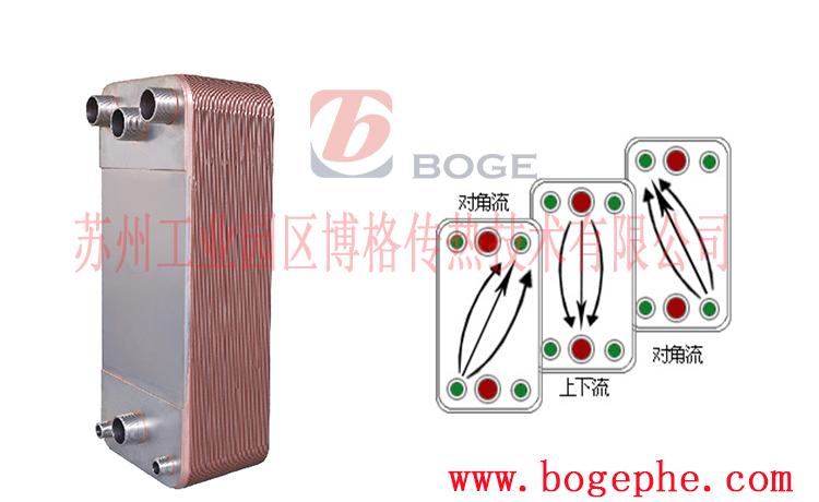 BL-210钎焊板式换热器.jpg