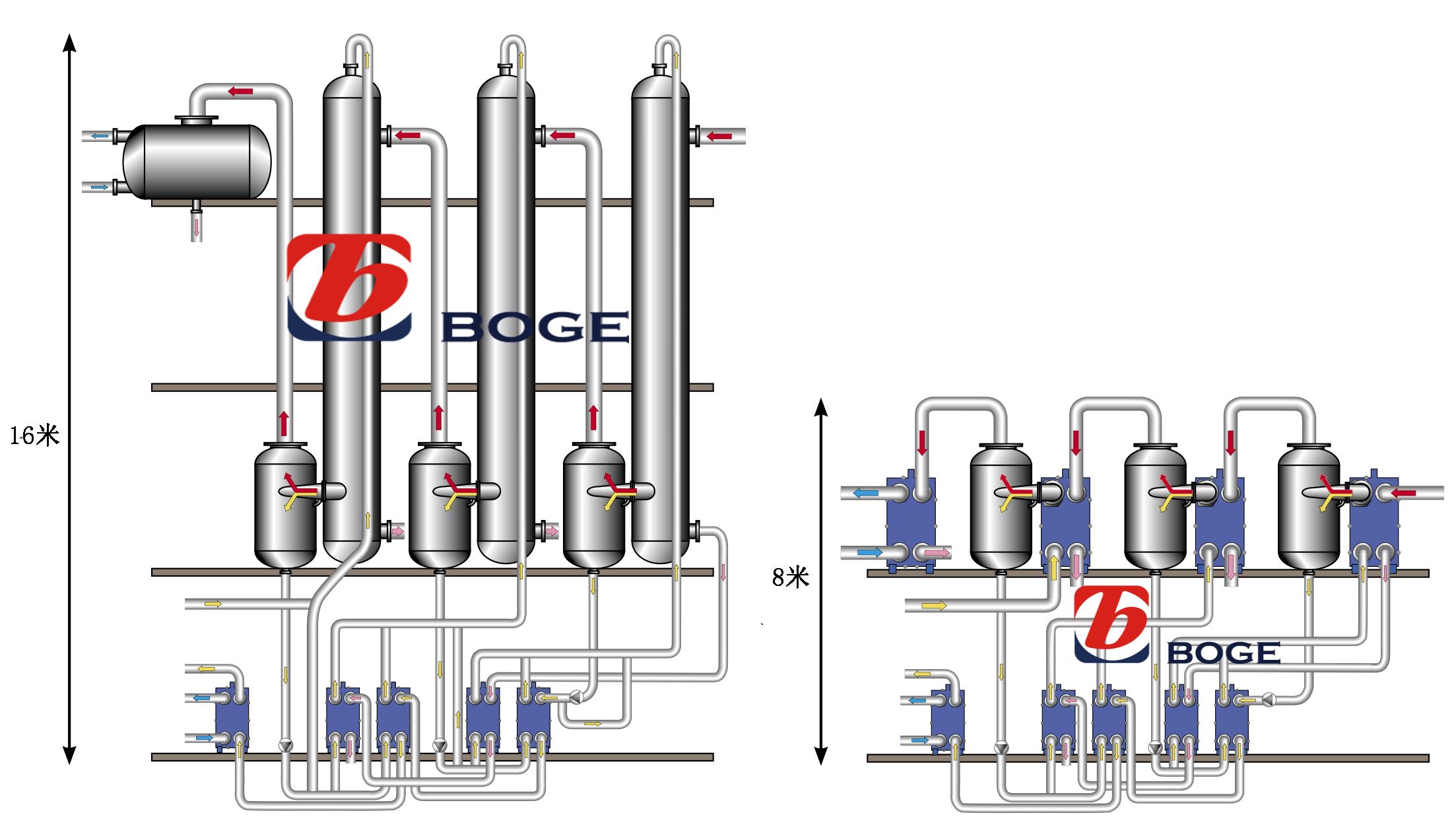 板式蒸发器比较.jpg