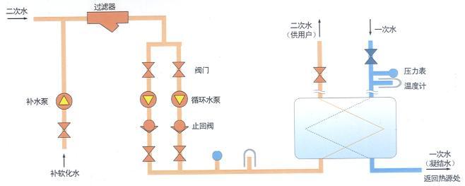热交换机组原理图.jpg