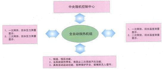 功能图.jpg